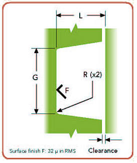 dynamic seals diagram