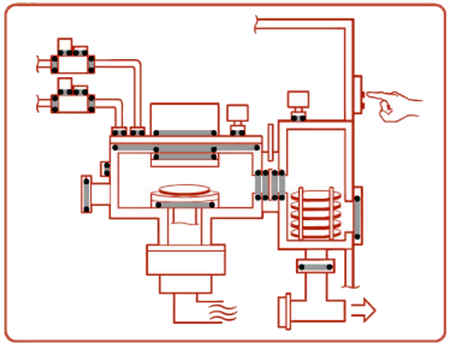 Vacuum process equipment cross section
